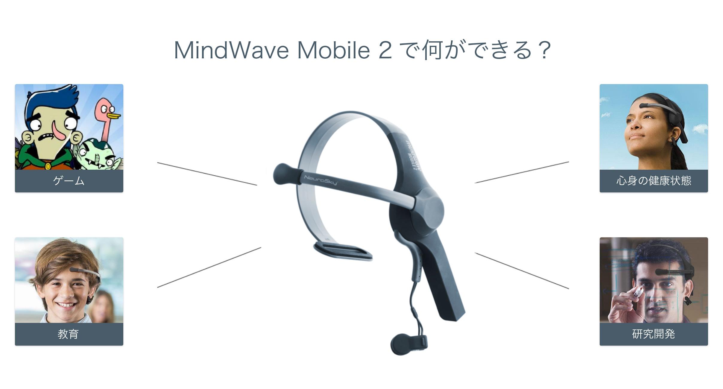 MindWave Mobile2 で何ができる?